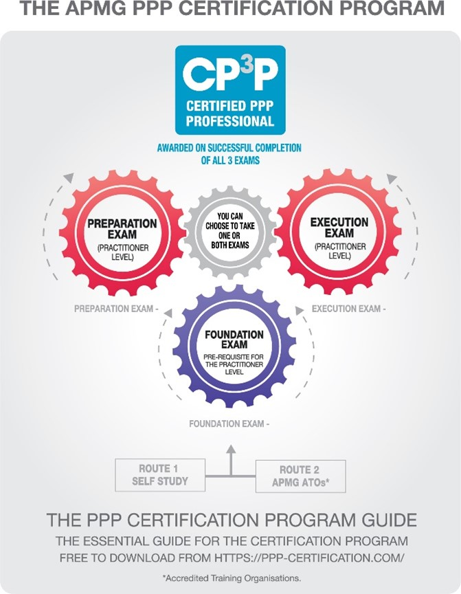 Public-private partnerships CP3P certification